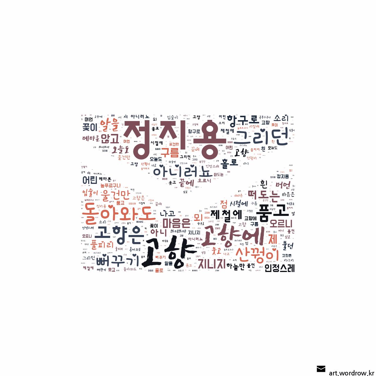워드 아트: 고향 [정지용]-15